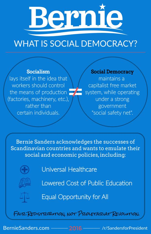 democratic socialism meme
